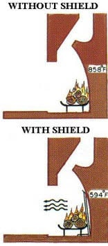 Fireplace Heat Shields Superior Chimney