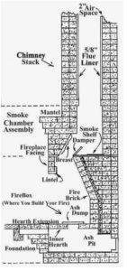 chimney inspection by Superior Chimney in IL